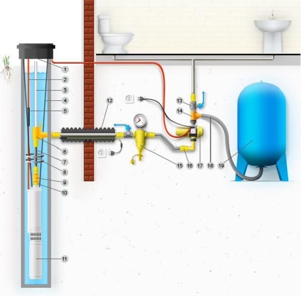 Cкважинный насос Vodotok БЦПЭ-ГВ-85-0,8 для грязной воды